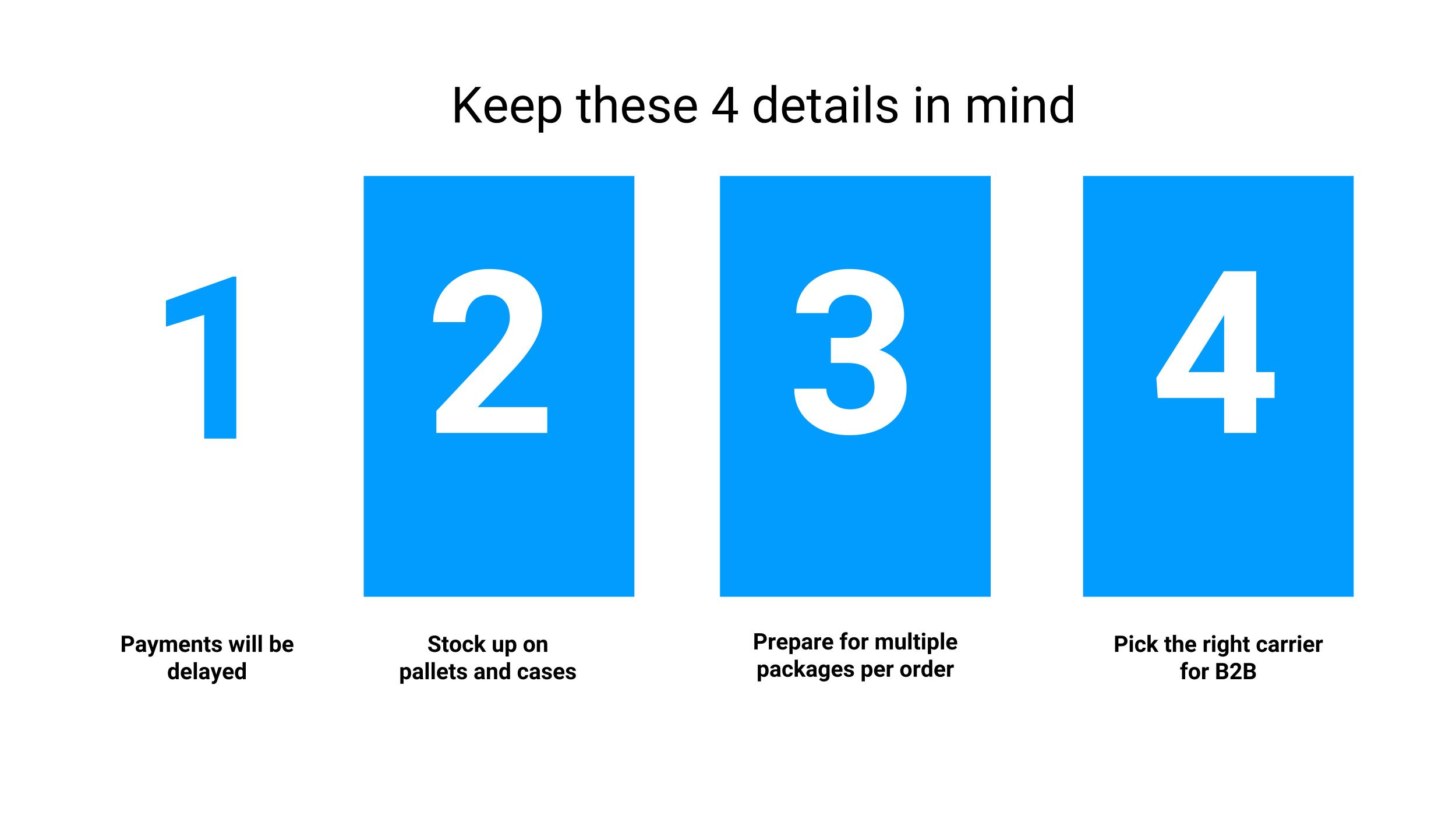 4 details every B2B business should remember (2).jpg
